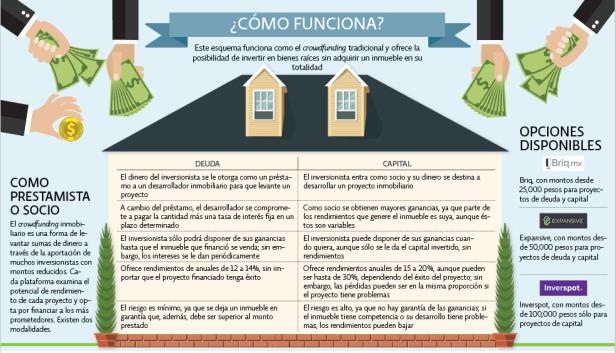 fp_info_prestamo_051216.png
